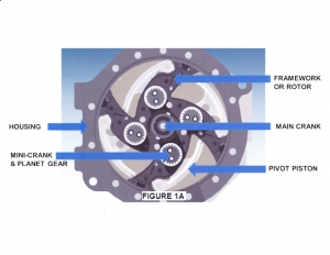 How the DynaKinetic Engine Works_0001